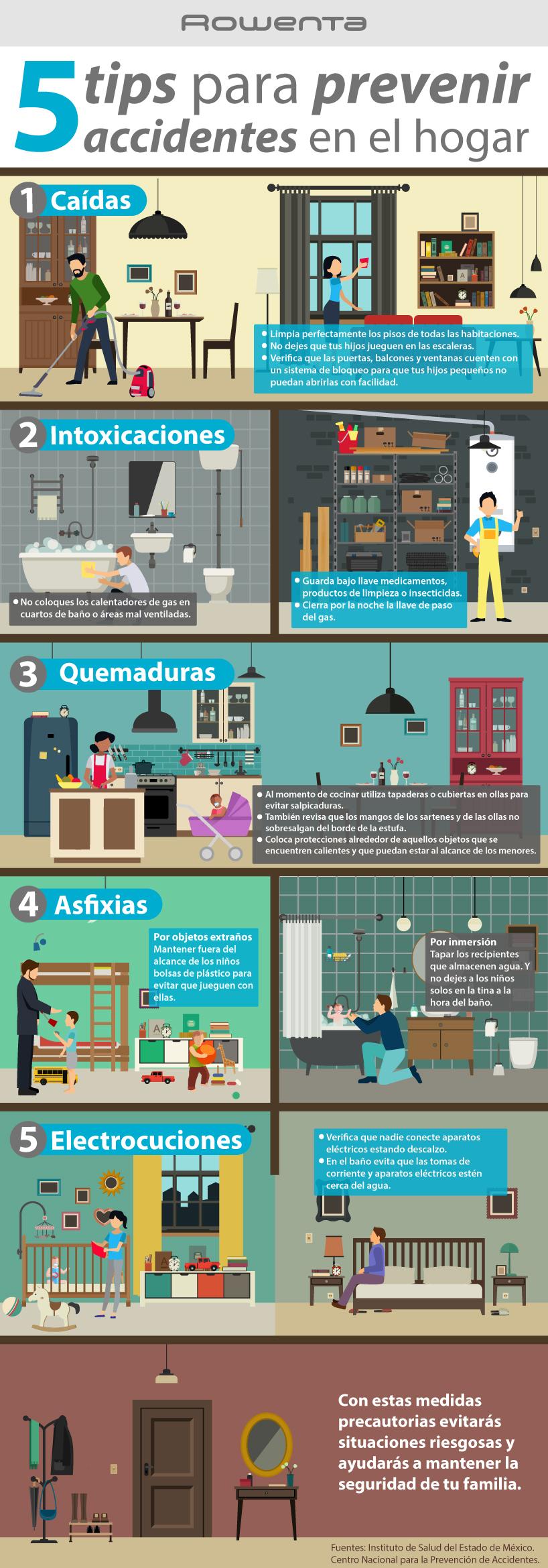 5 tips para preventer accidentes en el hogar rowenta for Productos antihumedad para la casa